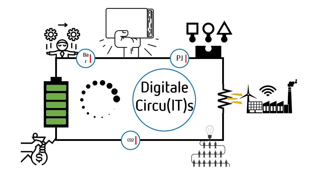 Benieuwd naar digitalisatie in procesindustrie? Wij ook!
