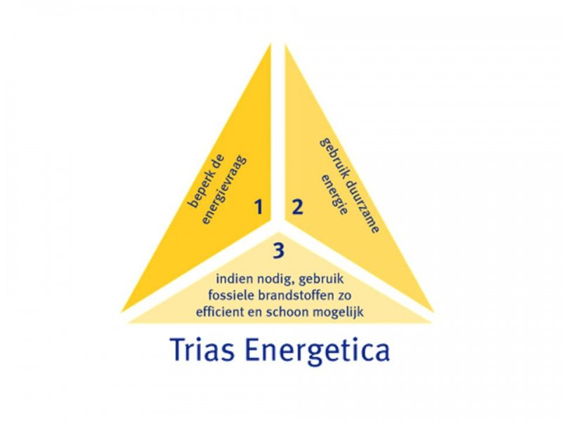 Energiepartner: Energy as a Service